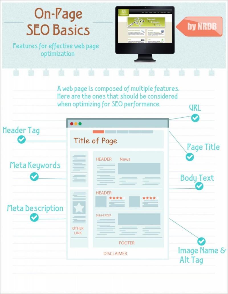 On-page SEO basics #infographic