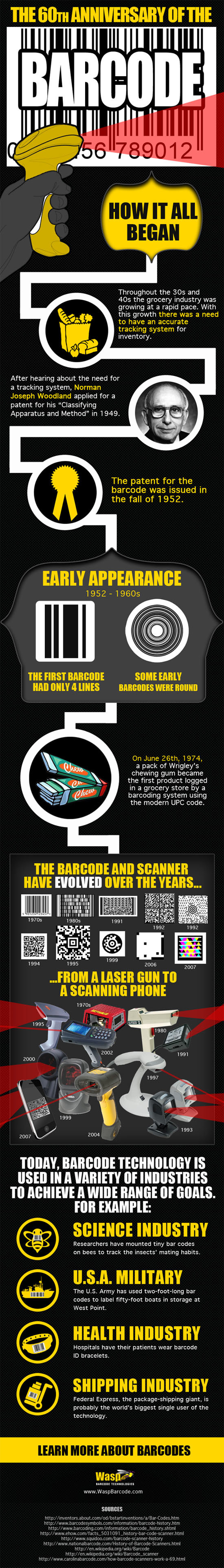 The 60th anniversary of the Barcode #infographic
