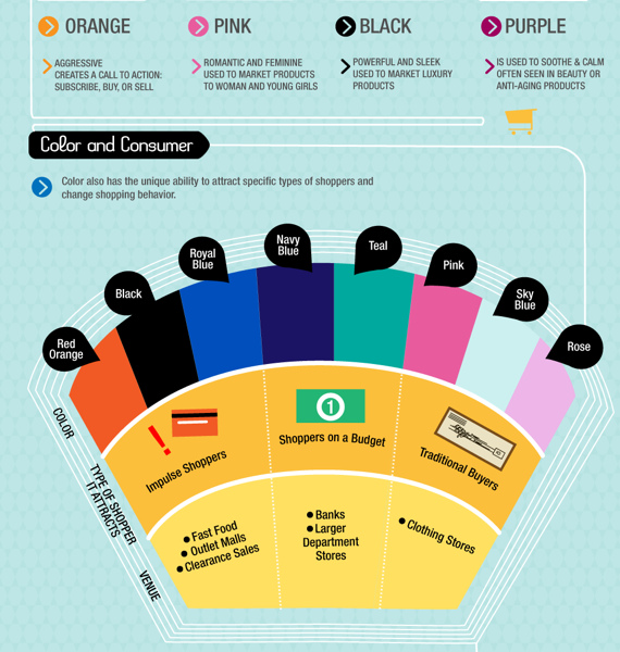 color #psychology science #infographic-