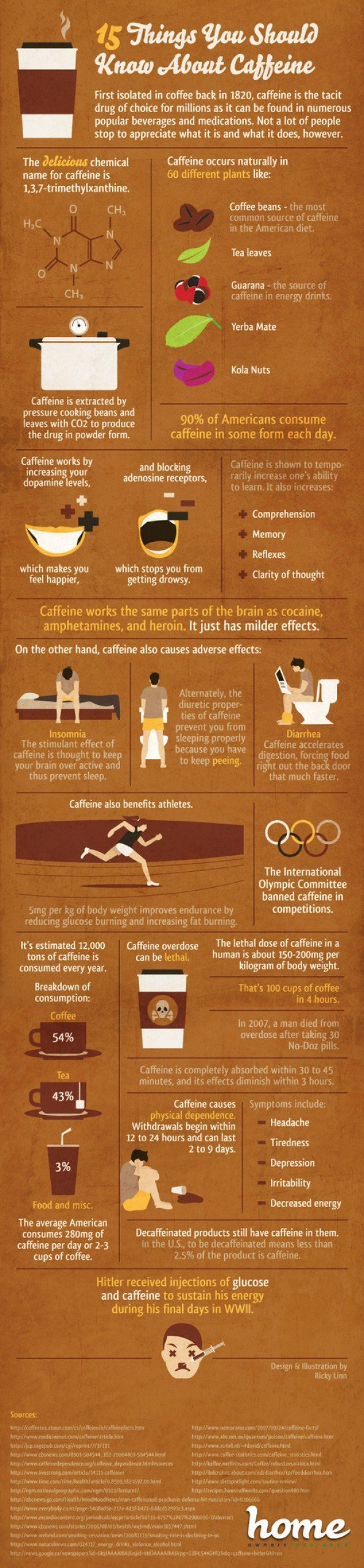 caffeine effect and facts #infographic