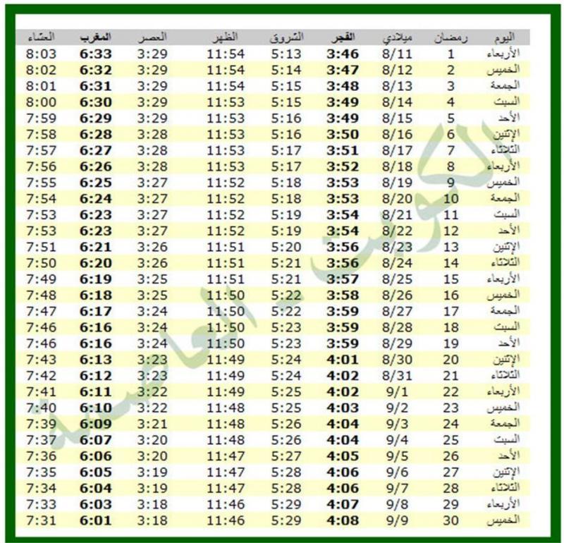 امساكية شهر رمضان 1434 - 2013 الكويت