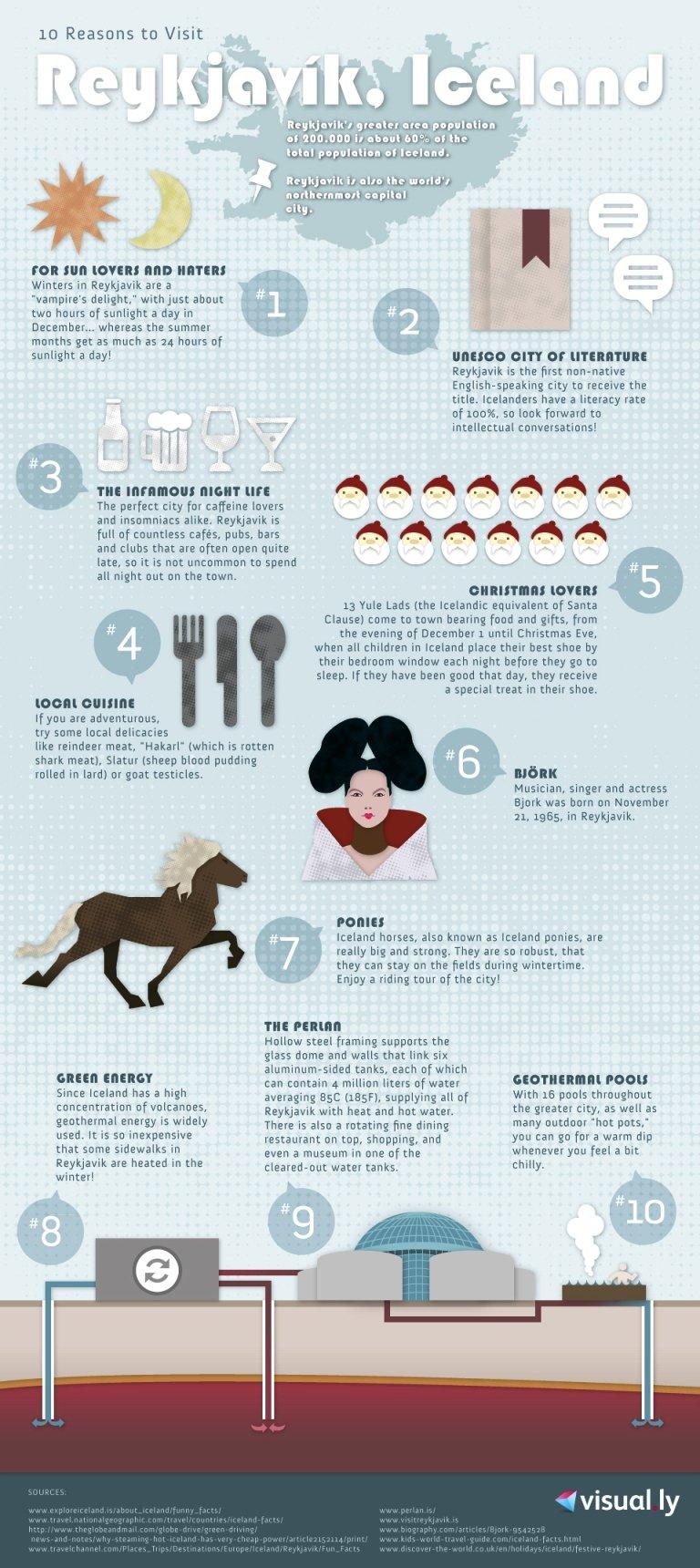 10 reasons to visit reykjavik Iceland #infographic