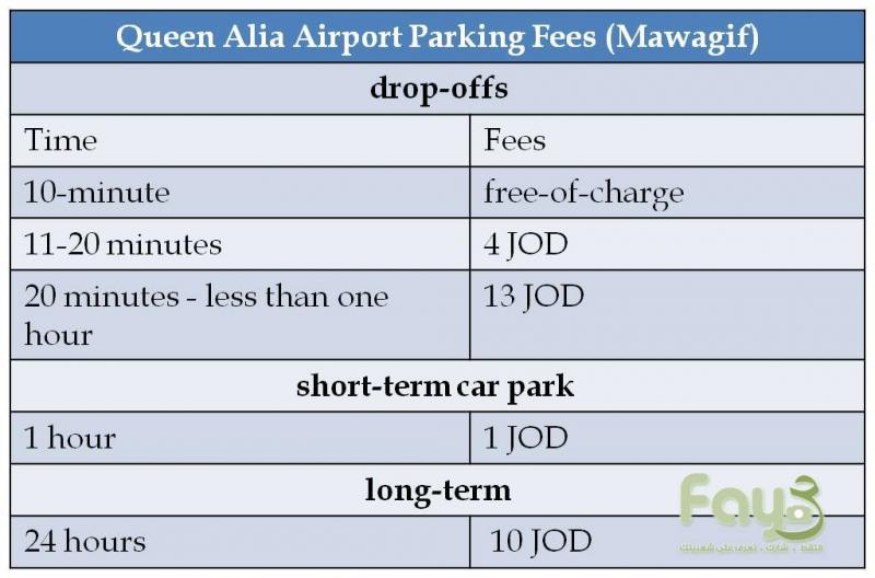 Queen Alia Airport Parking Fees (Mawagif) #JO #Reformjo