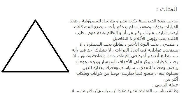 المثلث: تحليل الشخصية حسب الأشكال الهندسية التي تحبها