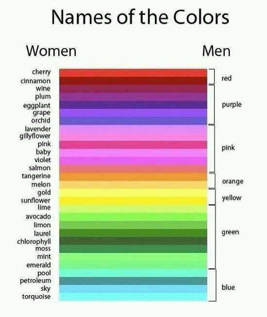 male,female ..colors