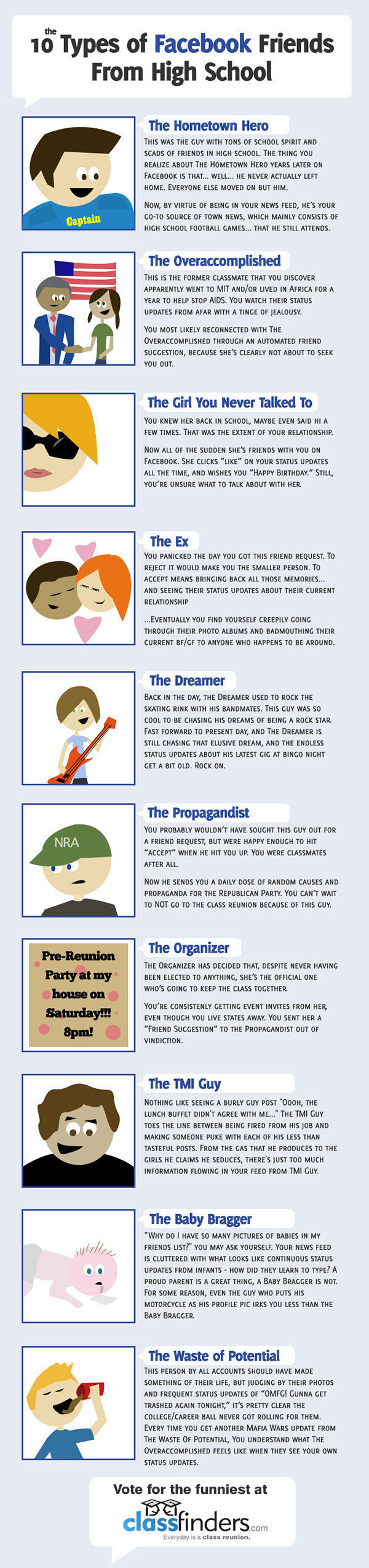 the 10 types of facebook friends from high school #infographic
