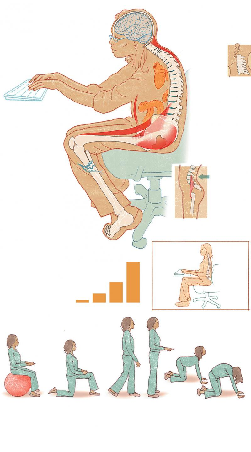 The health hazards of sitting #Infographic