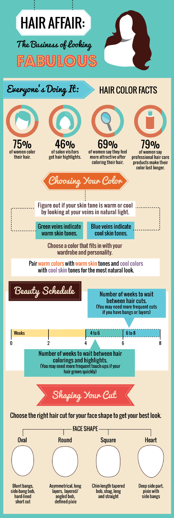 Hair Styles #infographic