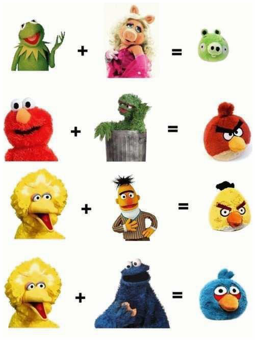 The origin of #angry_birds