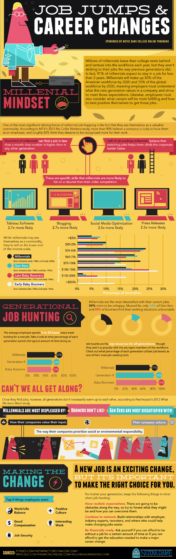 job jumps and career changes #infographic