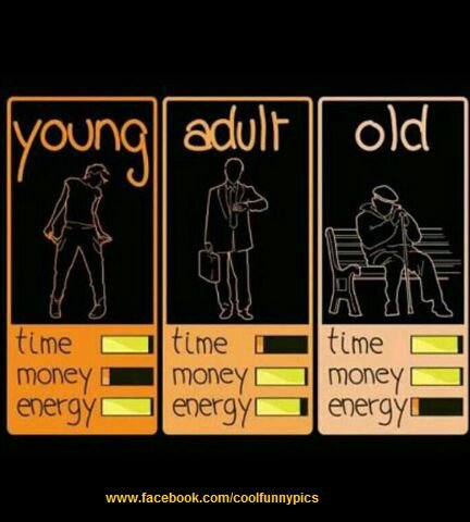 Time, Money ,Energy during life