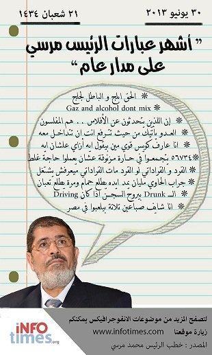 #غرد_بصورة أغرب تصريحات لـ #مرسي في عامه الأول