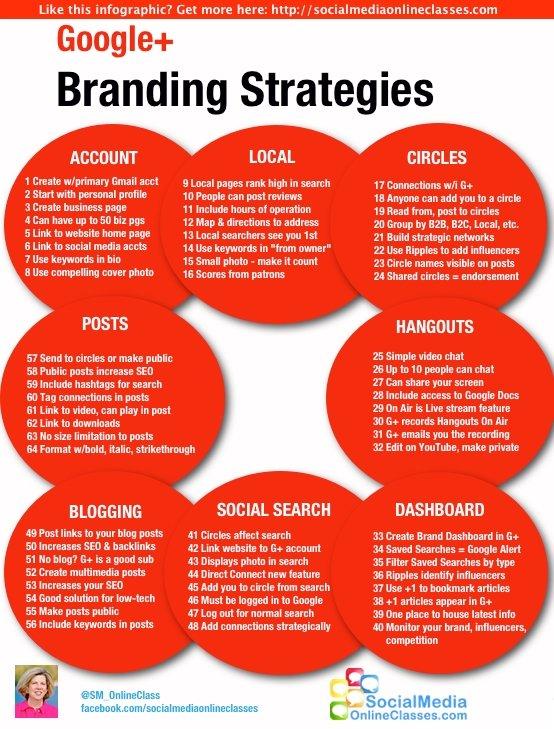 64 google+ marketing tips #infographic