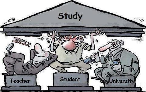 مفهوم الدراسة