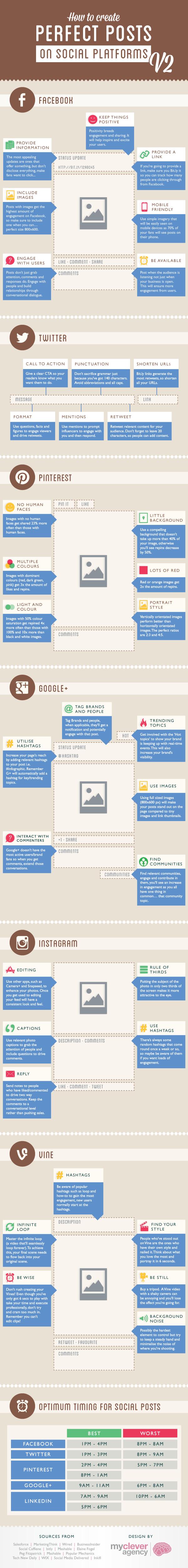 كيفية وضع المحتوى الأفضل في الوقت الأفضل على شبكات التواصل #انفوجرافيك