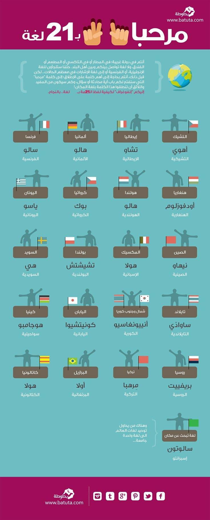 كلمة مرحبا في 21 لغة #انفوجرافيك