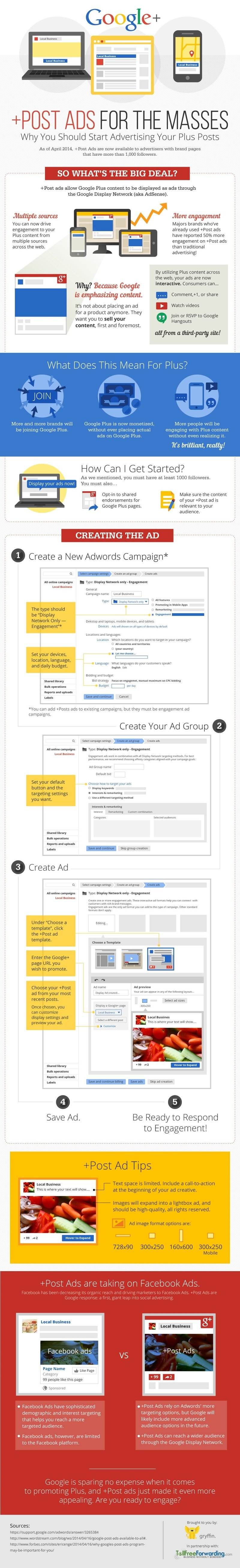 Why And How Should You Start Advertising On Google+ plus? #Infographic