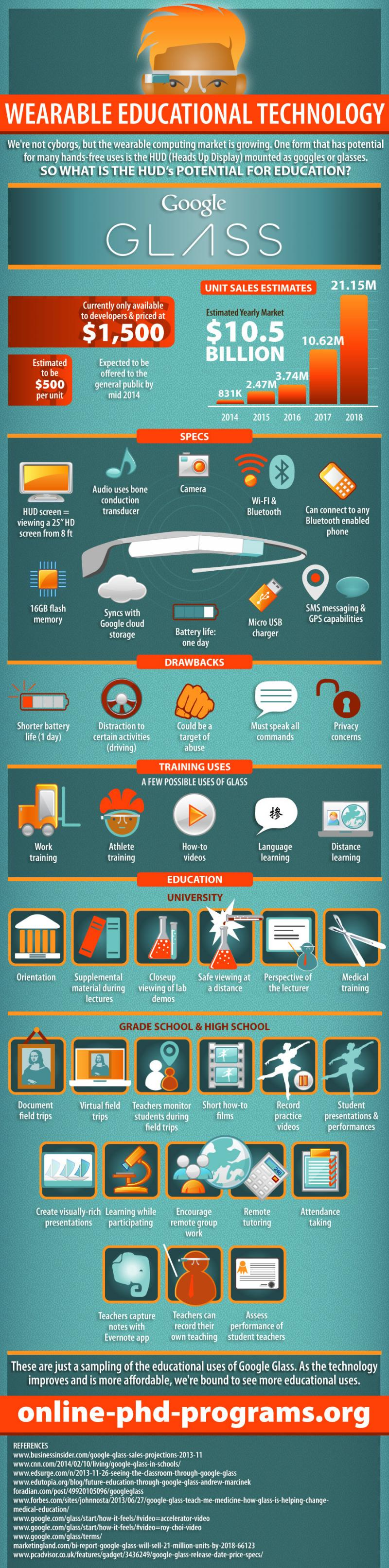 Could Wearable Technology Like Google Glass Play a Role in Connected Education? #Infographic