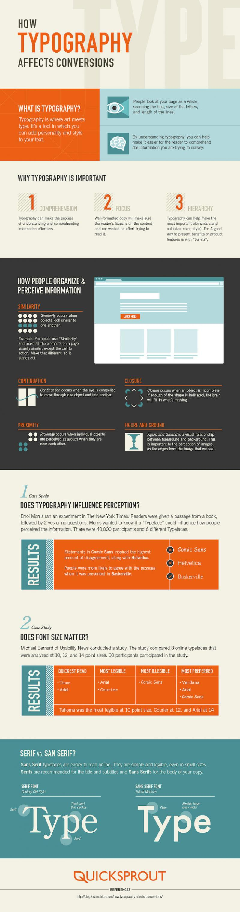 How Does Typography Affect Conversions? #infographic