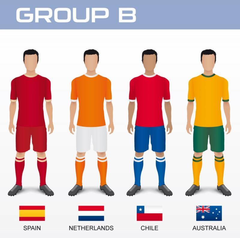 استراليا - تشيلى - هولندا - اسبانيا