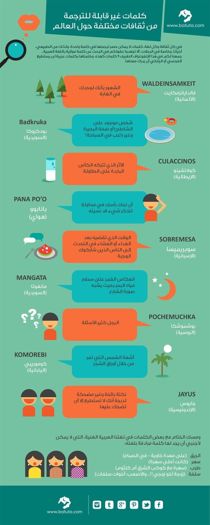 كلمات غير قابلة للترجمة - لا مرادفات لها - من لغات العالم #انفوجرافيك