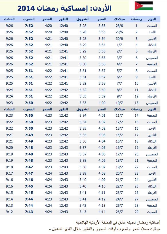 #امساكية شهر رمضان_الأردن 1435