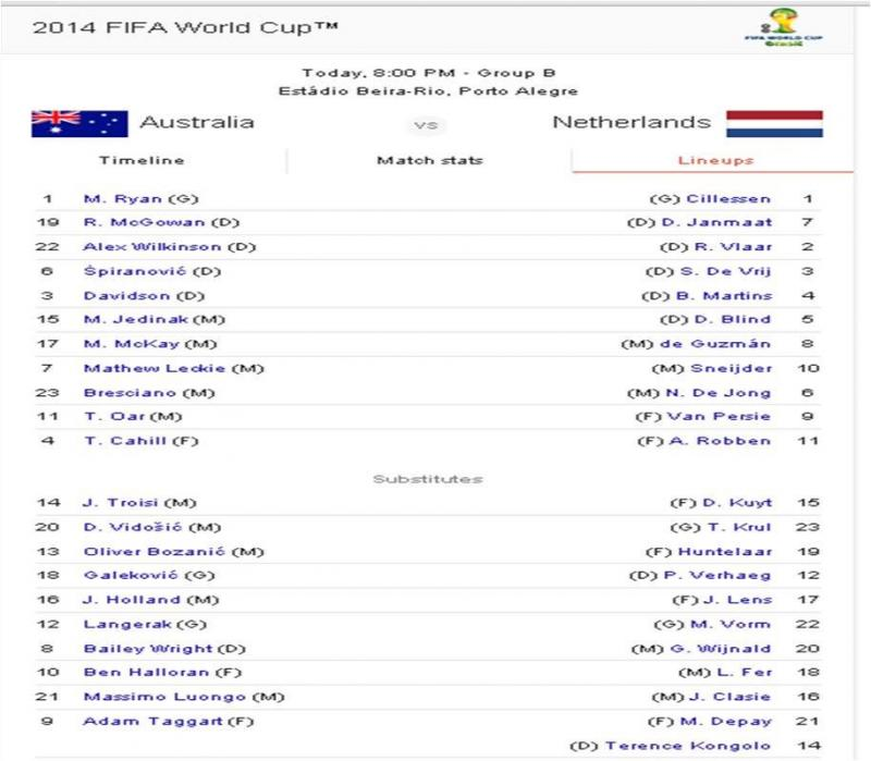 تشكيلة الفريقين #استراليا_هولندا #كأس_العالم