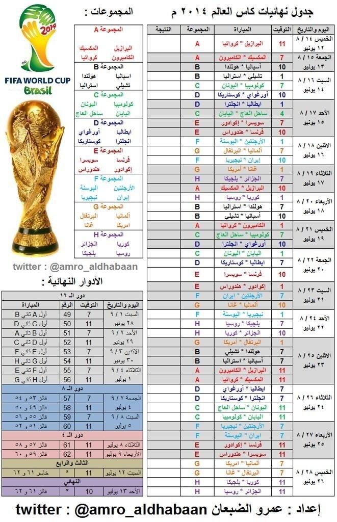 جدول مباريات #كأس_العالم ٢٠١٤