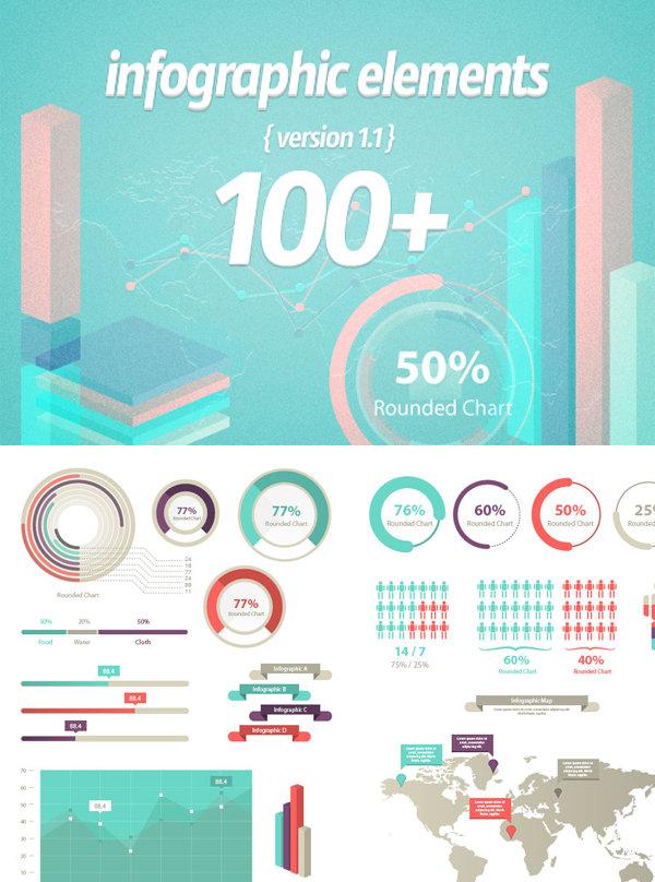 أفكار ومكونات #انفوجرافيك 33