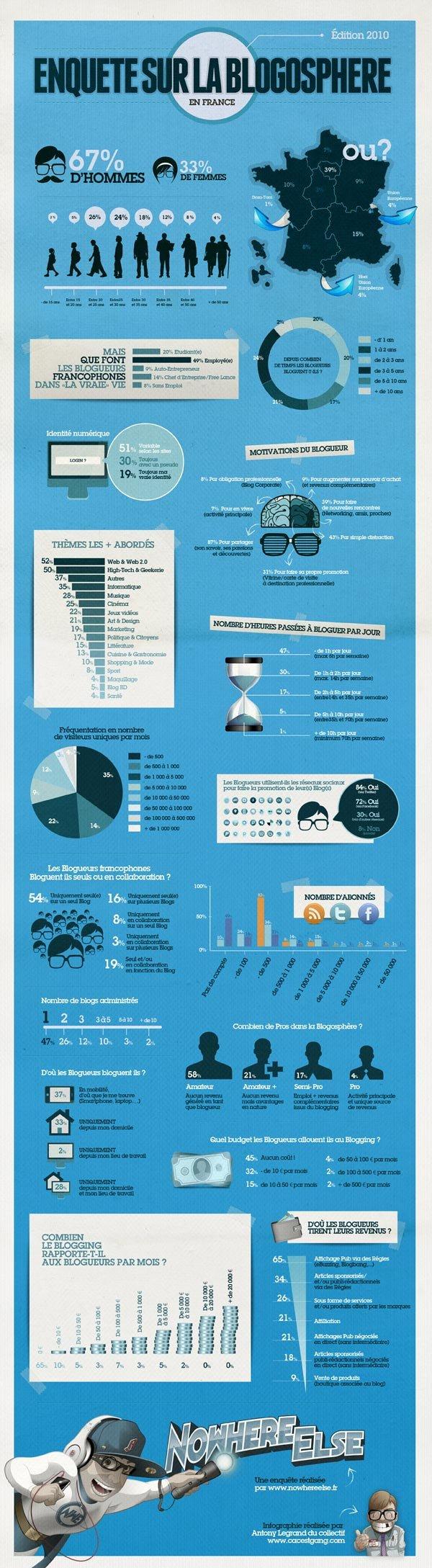 أفكار ومكونات #انفوجرافيك 27