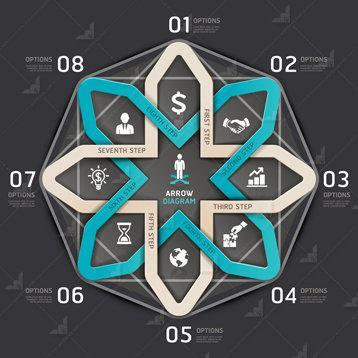 أفكار ومكونات #انفوجرافيك 6