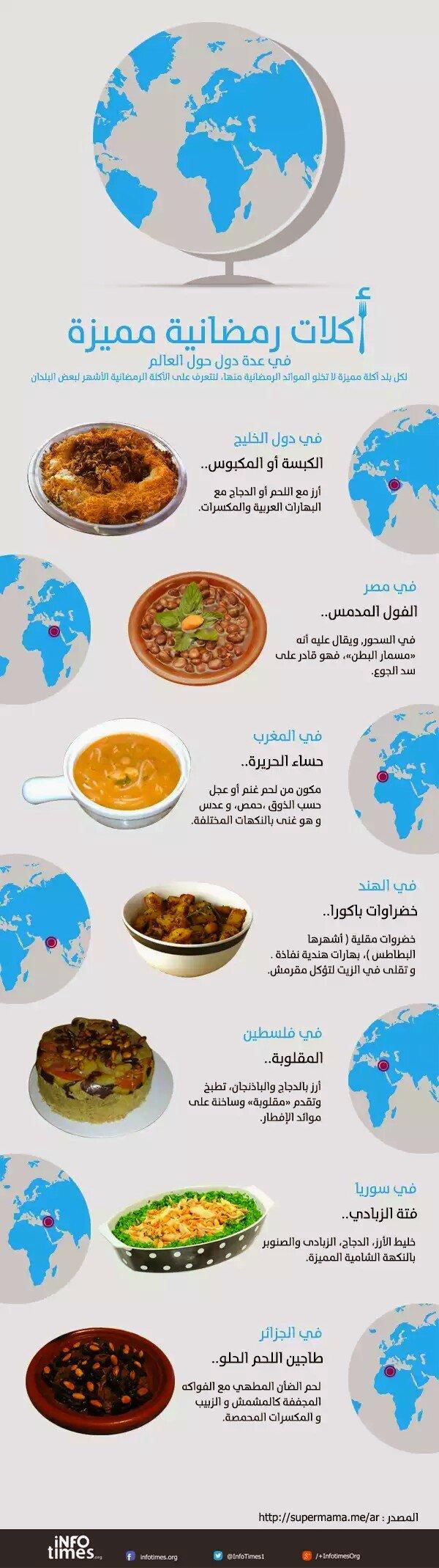 #انفوجرافيك اكلات مميزة في رمضان