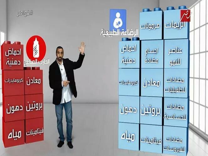 الفرق بين الرضاعة الطبيعية والحليب الصناعي - أحمد الشقيري #خواطر 10