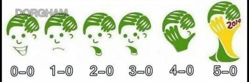 تطور شعار #كأس_العالم بعد خسارة البرازيل