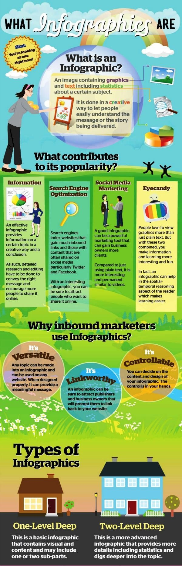 What #Infographics are? #Infographic