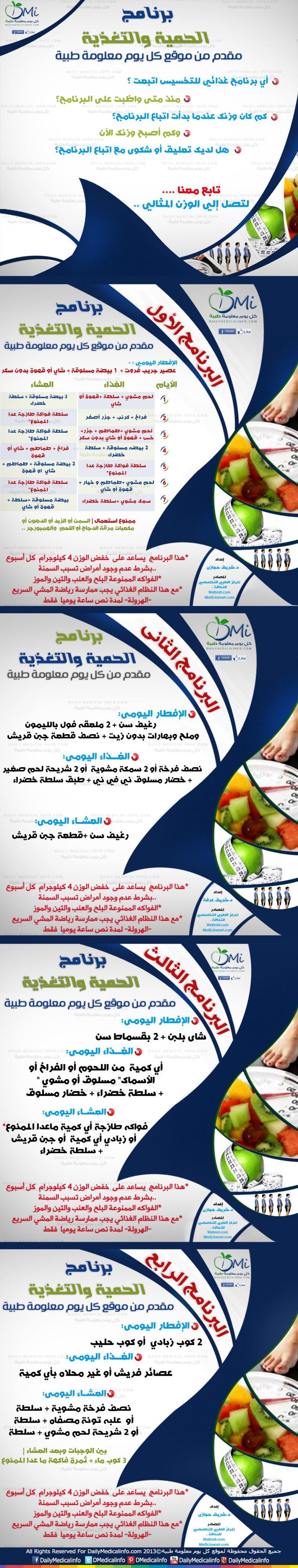 #انفوجرافيك برنامج الحمية والتغذية للوصول إلى الوزن المثالي