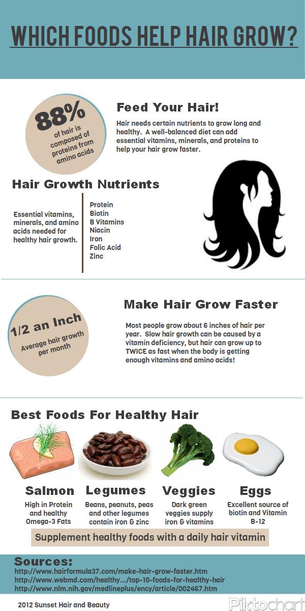 #انفوجرافيك ما هي الأغذية التي تساعد على نمو الشعر؟