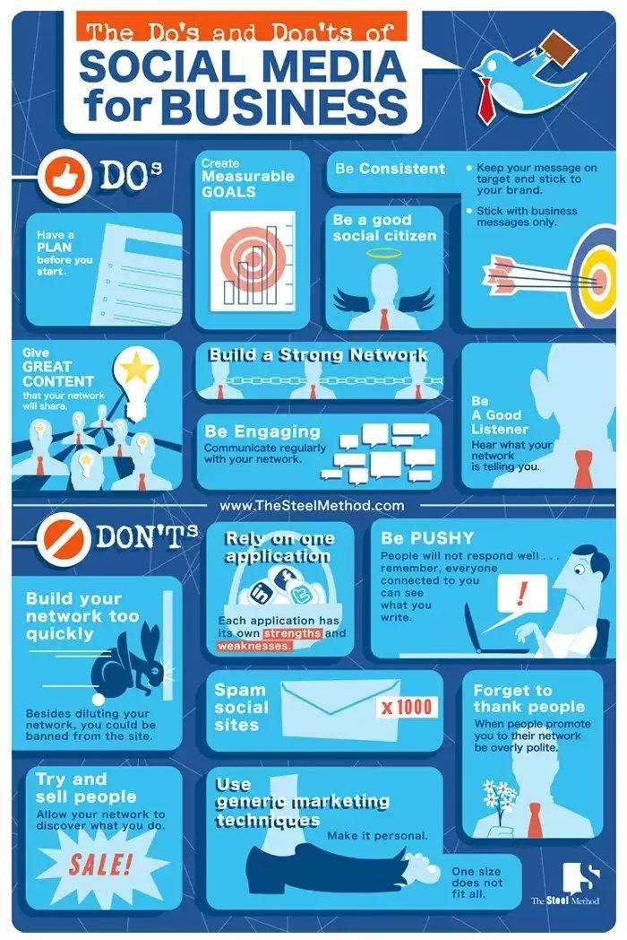The Do's and Don'ts of Social Media for Business #infographic