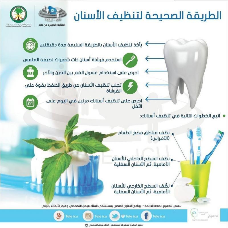 الطريقة الصحيحة لتنظيف الأسنان #صحة #انفوجرافيك