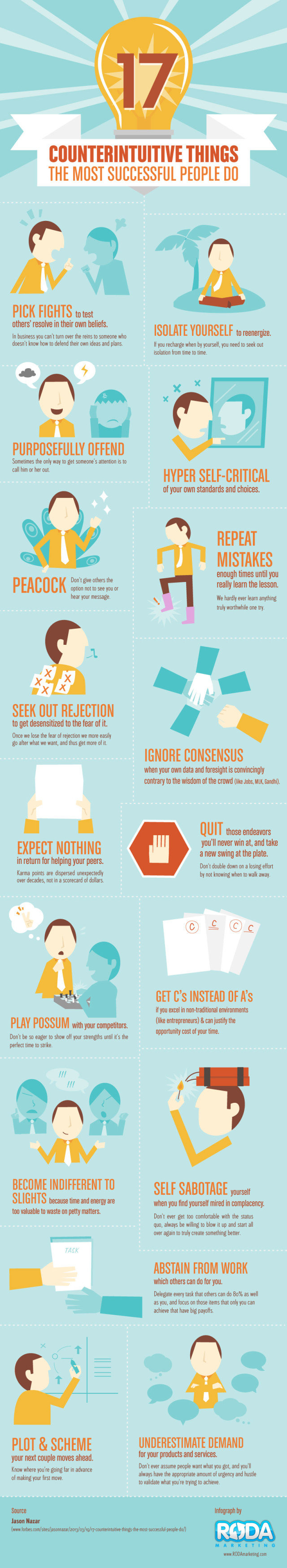 Counterintuitive Things the most successful people do #Infographic