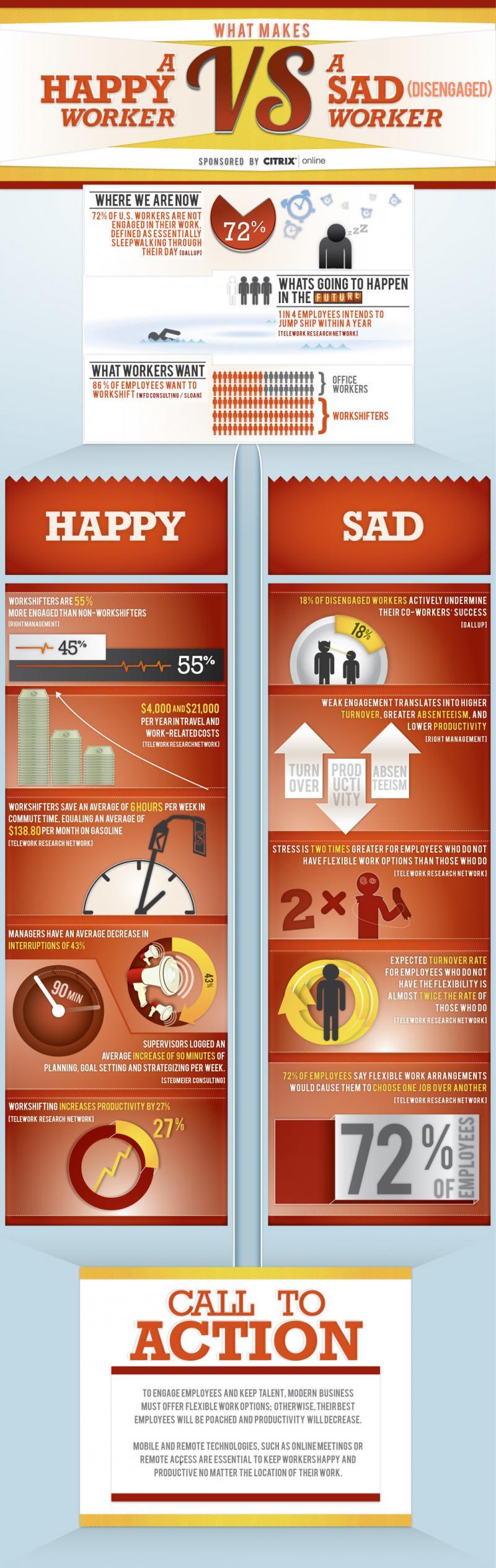 Happy Vs. Sad Worker #Infographic