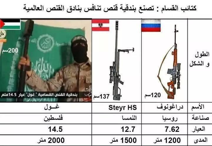 فخر الصناعة الوطنية كتائب القسام تصنع بندقيه
