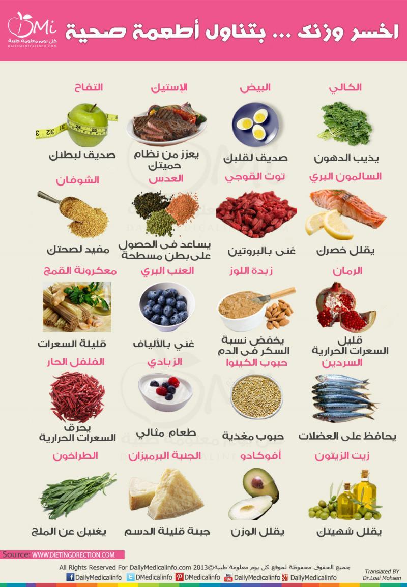 أفضل عشرين طعام صحي مع الفوائد #انفوجرافيك #صحة #تخسيس