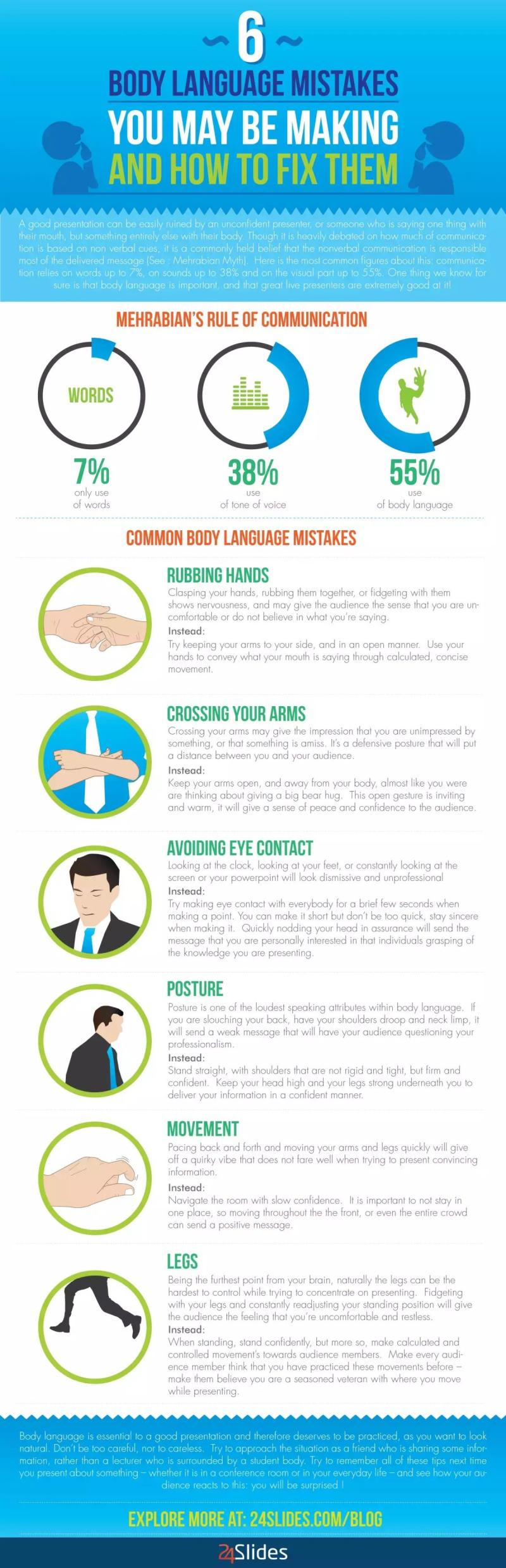 Body Language Mistakes #Infographic