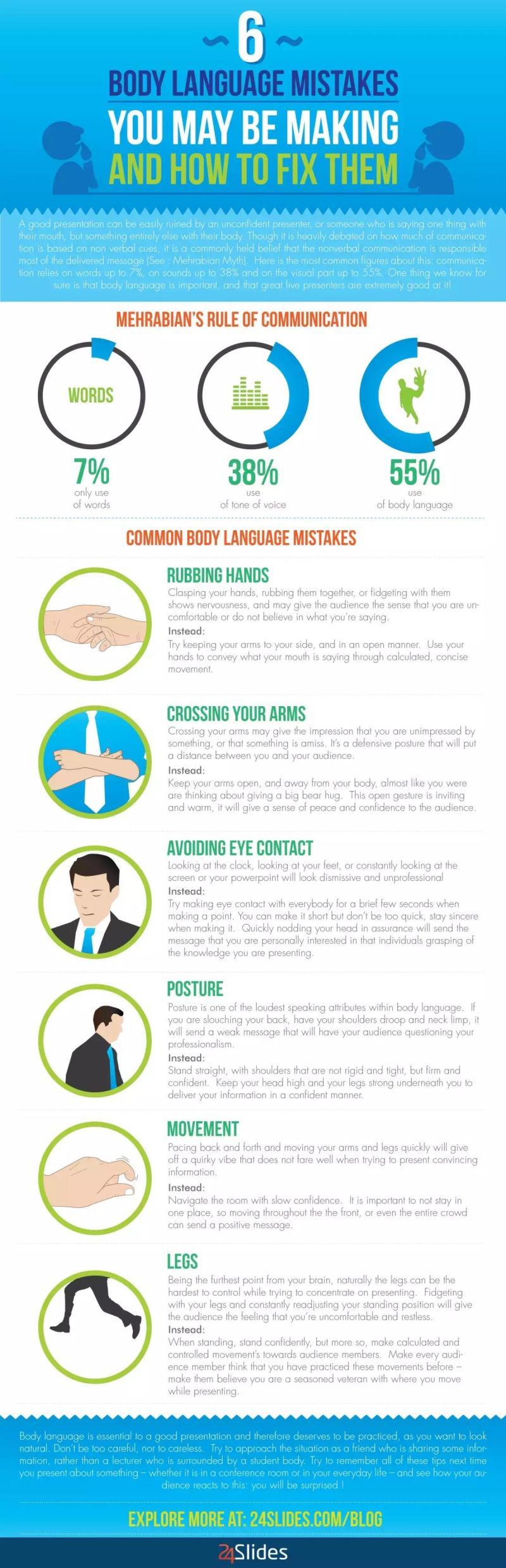 Body Language Mistakes #Infographic