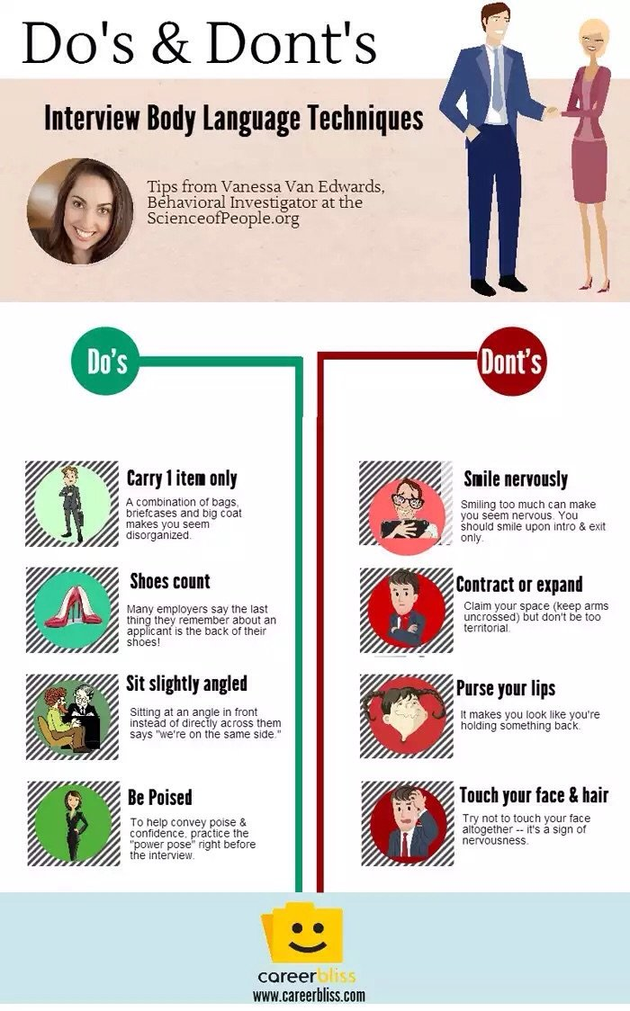 Do's and Dont's -Interview Body Language Techniques - #Infographic
