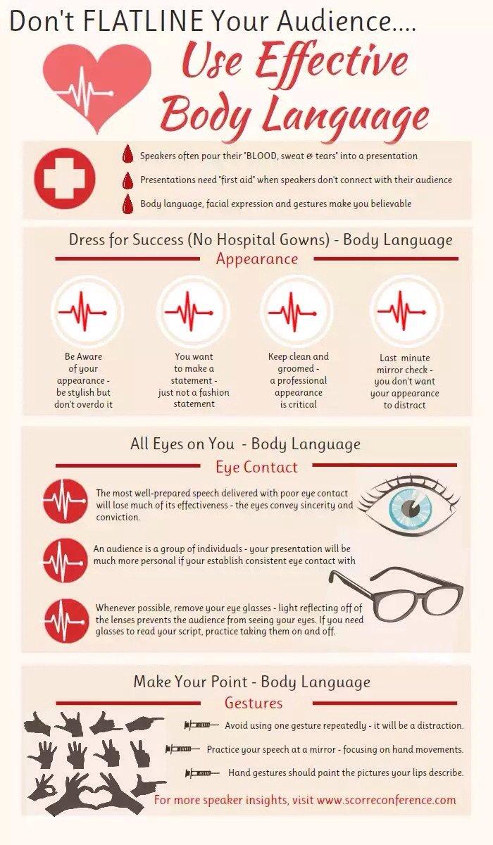 Effective Body Language #Infographic