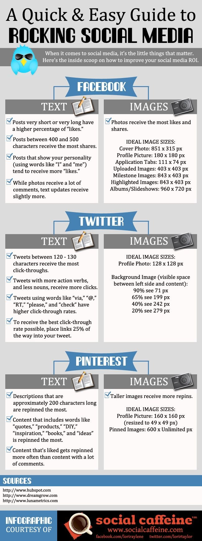 A quick and easy guide to Rocking Social Media #infographic