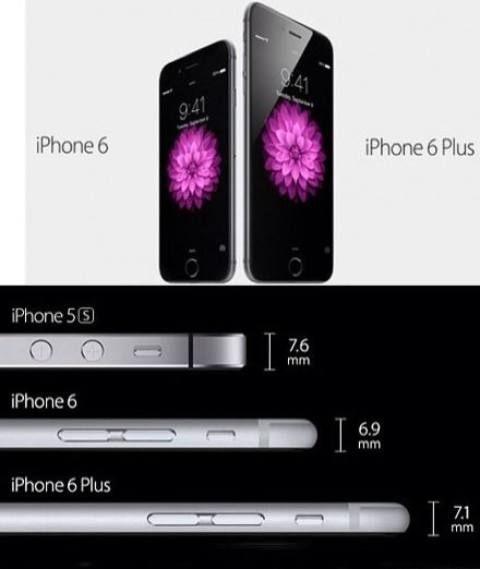 IPhone 6 from #Apple