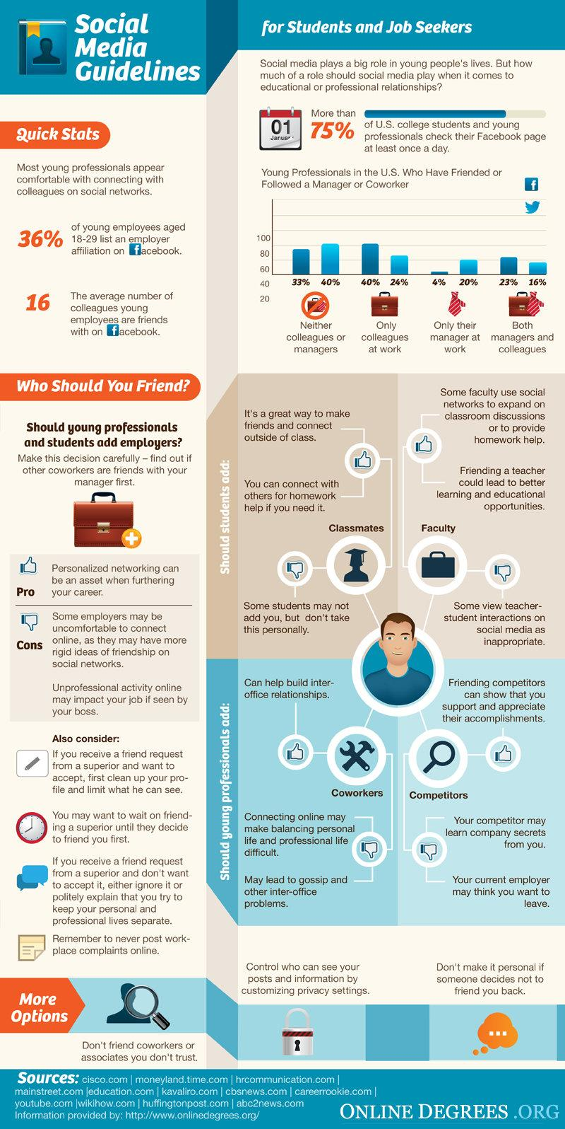 Social Media Guidlines #Infographic